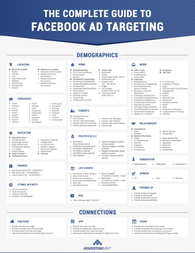 Advertisemint's Complete Guide to Facebook Ad Targeting