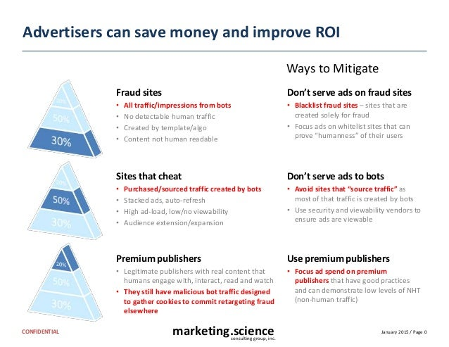 January 2015 / Page 0marketing.scienceconsulting group, inc. CONFIDENTIAL Advertisers can save money and improve ROI Fraud...