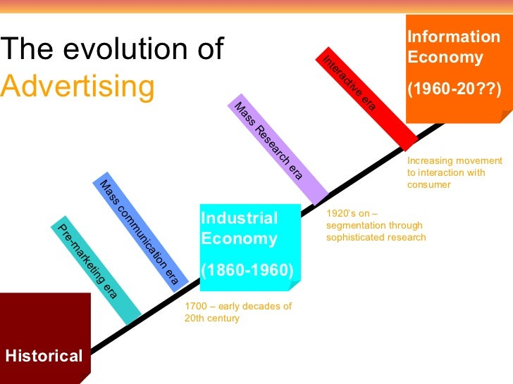 an introduction to the history and the origins of advertising In united states history, advertising has responded to changing business demands, media technologies, and cultural contexts, and it is here, not in a fruitless .