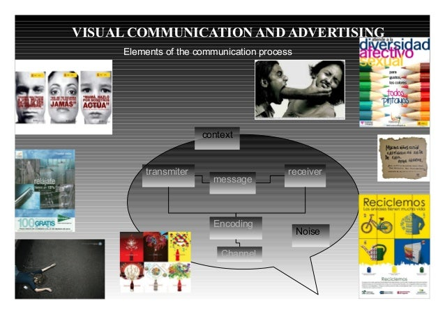 VISUAL COMMUNICATION AND ADVERTISING     Elements of the communication process                      context         transm...
