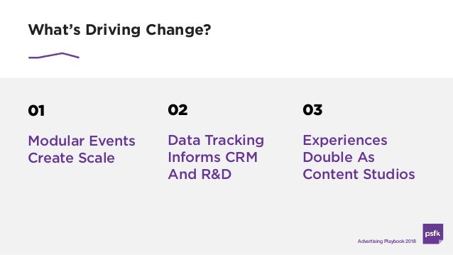 01 Modular Events  Create Scale What's Driving Change? 02 Data Tracking Informs CRM And R&D 03 Experiences Double As Cont...