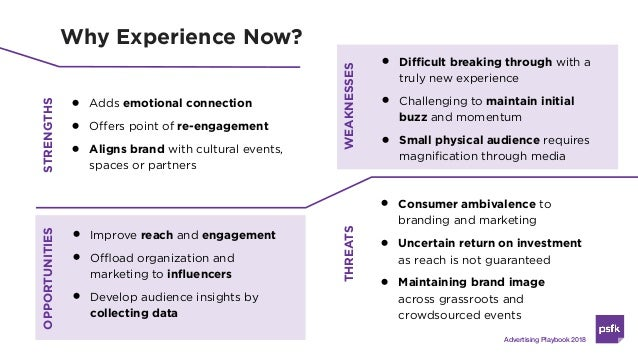 Why Experience Now? • Adds emotional connection • Offers point of re-engagement • Aligns brand with cultural events, spaces...