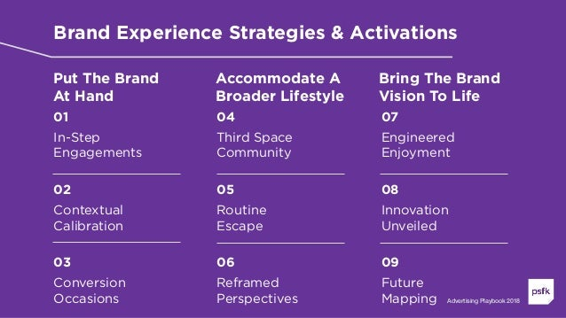 Put The Brand At Hand Accommodate A  Broader Lifestyle 01 In-Step  Engagements 02 Contextual Calibration 03 Conversion O...