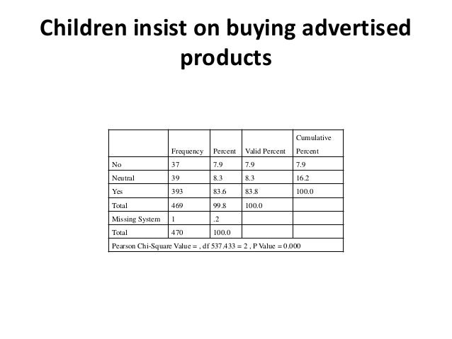 impact of television advertisements on the Impact of tv advertisement on consumer buying behavior marketing essay  of advertisement on consumer buying behavior,  television advertisements are the.