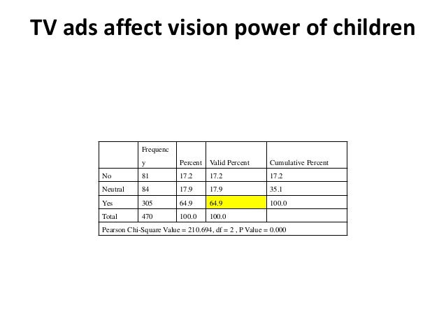 the negative impact of advertising on children The effects of television advertising on children introduction despite many years of academic research, there continues to be no consensus on the way in which.