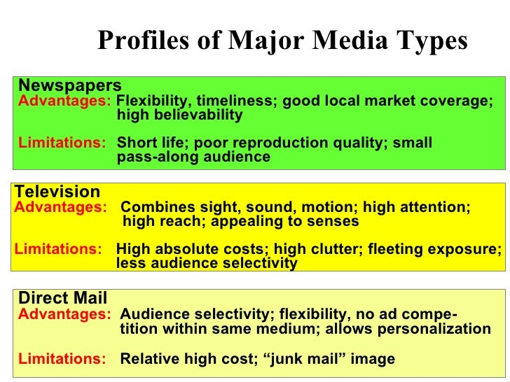 how does a type of media The media text is any media product we wish to  we can discuss with students what the type of text is  how does technology determine what we.