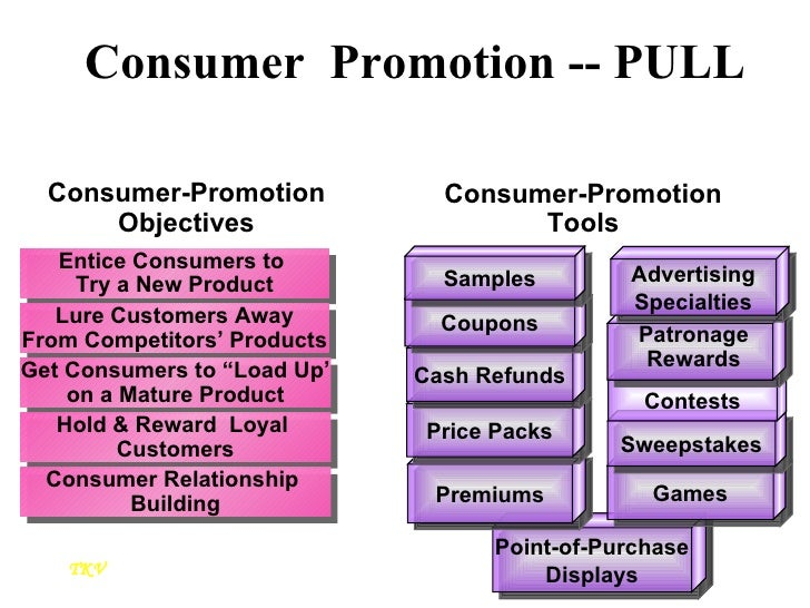 consumer promotion Consumer complaints and reviews about uk & north america consumer promotion draw in edmonds, washington re: prize winning payout sweepstakes.