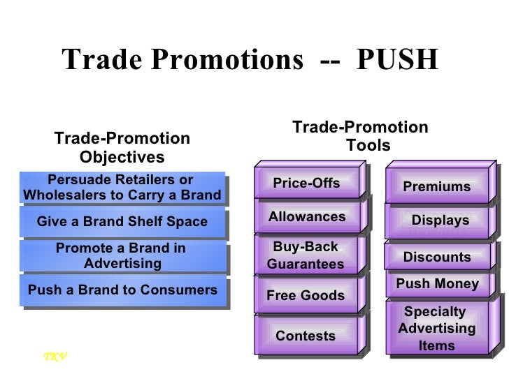 point of purchase displays promotional tools for retailers Sales promotional tools  dealer incentives point-of-purchase displays trade shows sales promotion tools consumer  money paid to retailers to remove an.