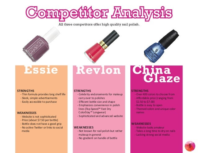 An analysis of the advertisement for nicole nail lacquer and its effects on attracting the audience