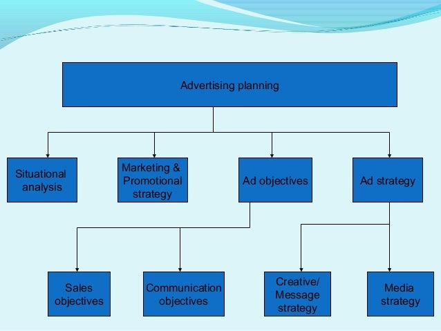 advertising campaign outline