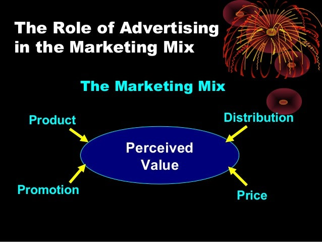 role of advertising in marketing mix and positioning decisions What is mean by adverstising decisions and what are the advertising decisions,  advertising decisions for advertising  marketing mix and positioning serve.