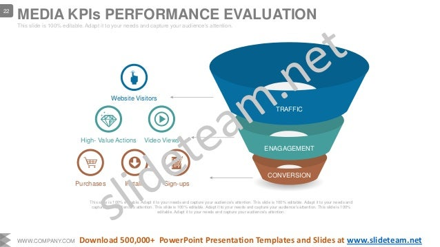Website Visitors High- Value Actions Video Views Purchases Installs Sign-ups TRAFFIC ENAGAGEMENT CONVERSION This slide is ...