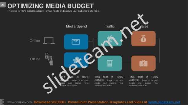 Media Spend SalesTraffic This slide is 100% editable. Adapt it to your needs and capture your audience's attention. This s...