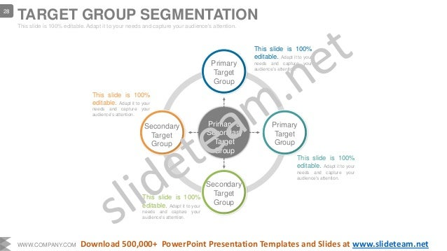Primary & Secondary Target Group Primary Target Group Primary Target Group Secondary Target Group Secondary Target Group T...