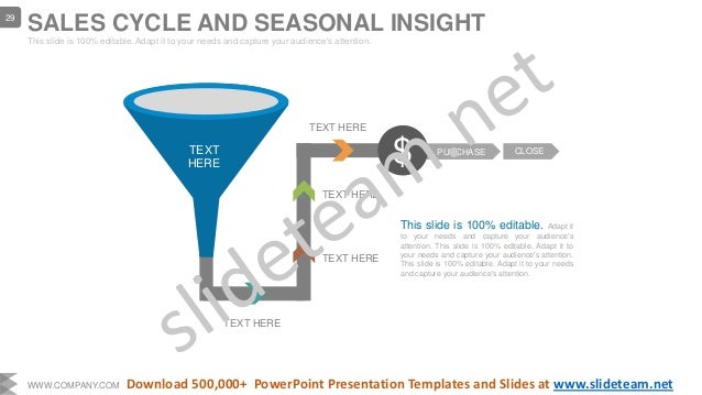 CLOSEPURCHASE $TEXT HERE TEXT HERE TEXT HERE TEXT HERE TEXT HERE This slide is 100% editable. Adapt it to your needs and c...
