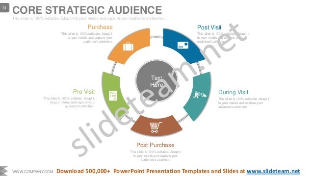 Post Purchase This slide is 100% editable. Adapt it to your needs and capture your audience's attention. During Visit This...