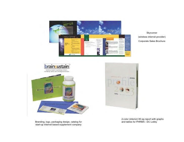 Sales brochure for                                                                                                        ...