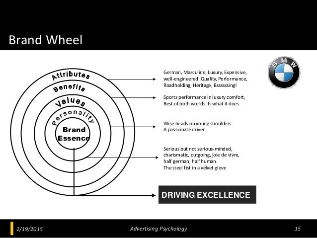 Brand Wheel 2/19/2015 Advertising Psychology 15 DRIVING EXCELLENCE German, Masculine, Luxury, Expensive, well-engineered. ...