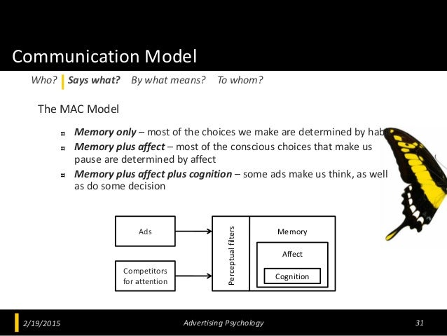 Communication Model The MAC Model Memory only – most of the choices we make are determined by habit Memory plus affect – m...