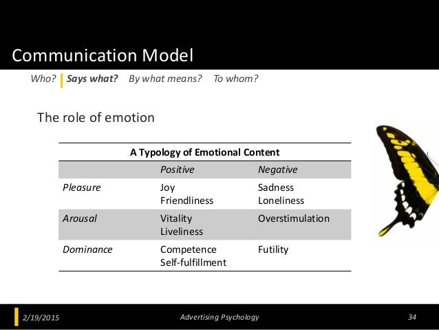 Communication Model The role of emotion 2/19/2015 Advertising Psychology 34 Who? Says what? By what means? To whom? A Typo...