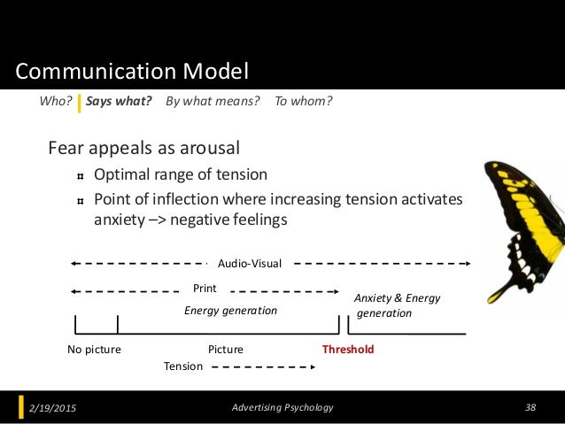 Communication Model Fear appeals as arousal Optimal range of tension Point of inflection where increasing tension activate...