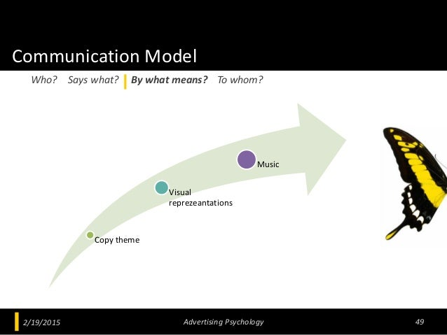 Communication Model 2/19/2015 Advertising Psychology 49 Who? Says what? By what means? To whom? Copy theme Visual reprezea...