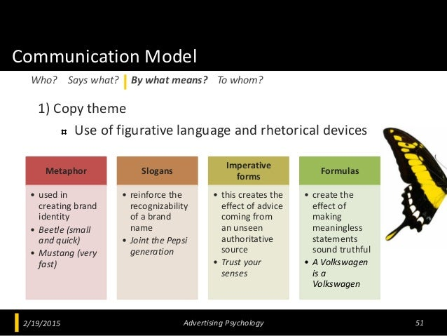 Communication Model 1) Copy theme Use of figurative language and rhetorical devices 2/19/2015 Advertising Psychology 51 Wh...