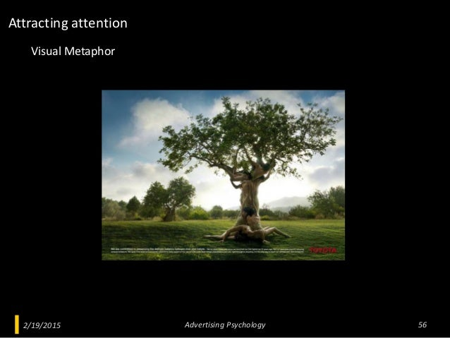 2/19/2015 Advertising Psychology 56 Visual Metaphor Attracting attention