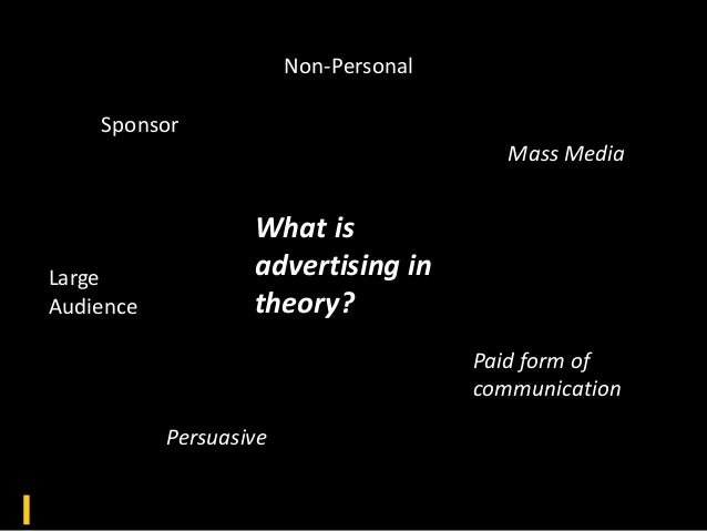 What is advertising in theory? Sponsor Paid form of communication Persuasive Mass Media Large Audience Non-Personal