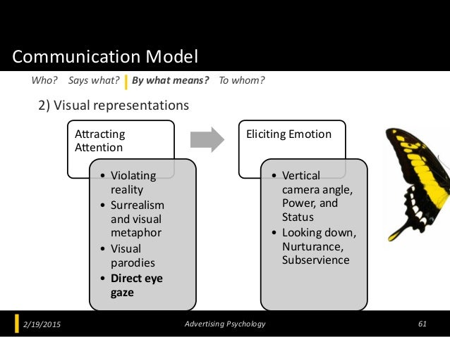 Communication Model 2) Visual representations 2/19/2015 Advertising Psychology 61 Who? Says what? By what means? To whom? ...
