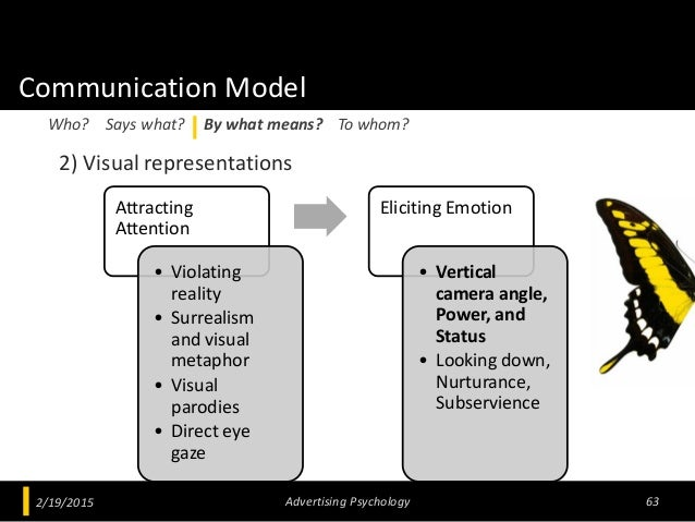 Communication Model 2) Visual representations 2/19/2015 Advertising Psychology 63 Who? Says what? By what means? To whom? ...