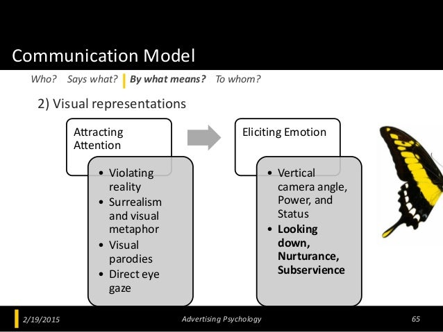 Communication Model 2) Visual representations 2/19/2015 Advertising Psychology 65 Who? Says what? By what means? To whom? ...