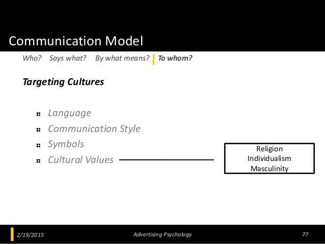 Targeting Cultures Language Communication Style Symbols Cultural Values Communication Model 2/19/2015 Advertising Psycholo...