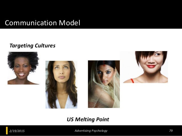 Communication Model 2/19/2015 Advertising Psychology 79 Targeting Cultures US Melting Point