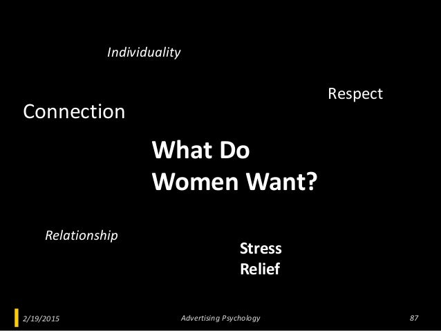 2/19/2015 Advertising Psychology 87 What Do Women Want? Respect Individuality Stress Relief Connection Relationship