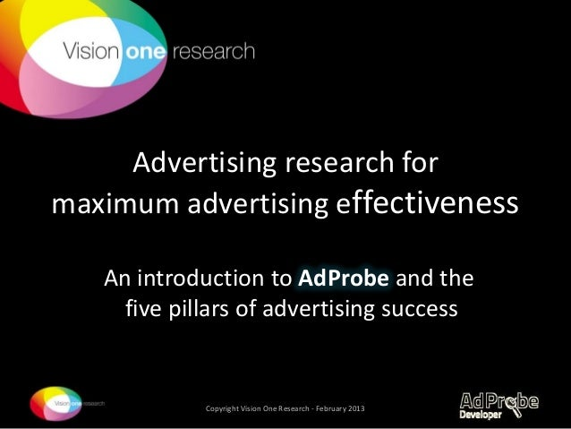 Advertising research for maximum advertising effectiveness An introduction to AdProbe and the five pillars of advertising ...