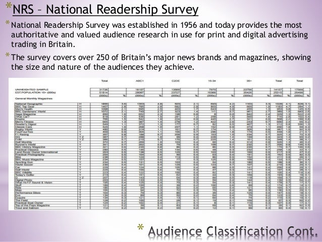* *NRS – National Readership Survey *National Readership Survey was established in 1956 and today provides the most author...