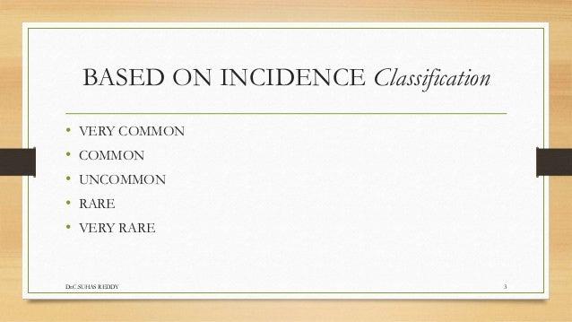 Advesre drug reaction- Types, Reporting, Evaluation, Monitoring, Preventing & Management  Slide 3