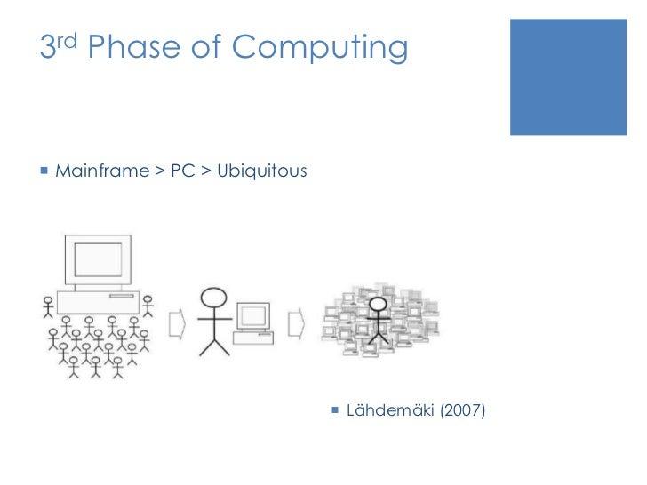 3rd Phase of Computing<br />Mainframe > PC > Ubiquitous<br />Lähdemäki (2007)<br />