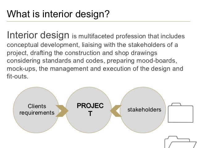 Raffles InstituteAdvice for aspiring interior designers