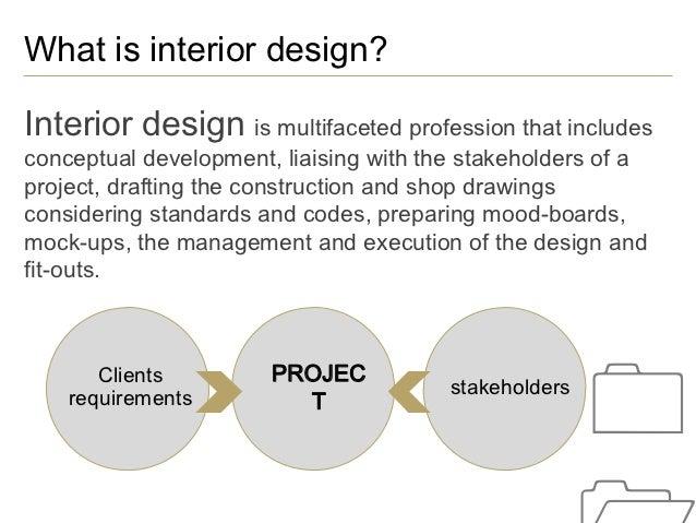 Raffles Institute Advice For Aspiring Interior Designers