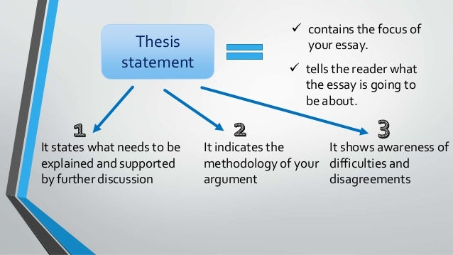 difficulties writing academic essay