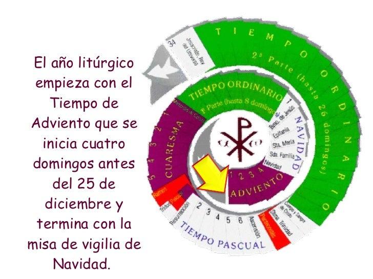 <ul><li>El año litúrgico empieza con el Tiempo de Adviento que se inicia cuatro domingos antes del 25 de diciembre y termi...