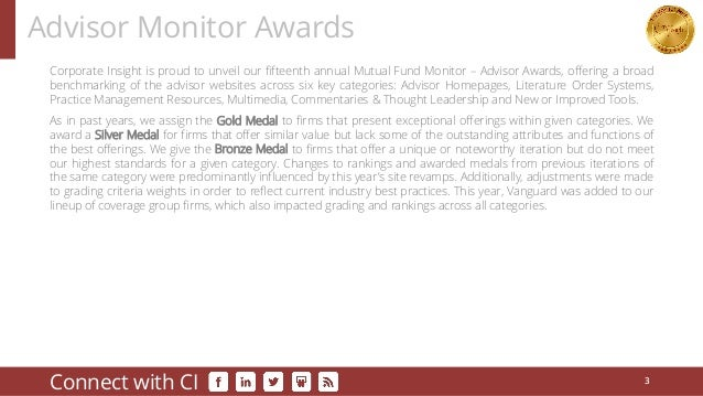 Corporate Insight is proud to unveil our fifteenth annual Mutual Fund Monitor – Advisor Awards, offering a broad benchmark...