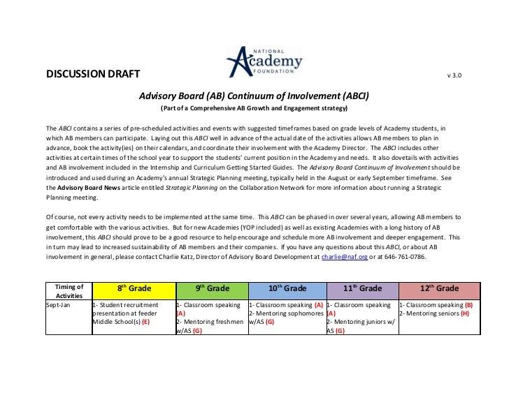 Advisory Board Involvement Continuum Matrix V3 0