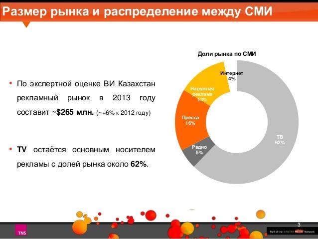 Медиа рынок Казахстана 2013 Slide 3