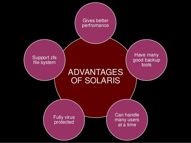 Advantages And Disadvantages Solaris further Solaris Operating System Oracle moreover Hurt Harddrive furthermore  on zfs file system disadvantages