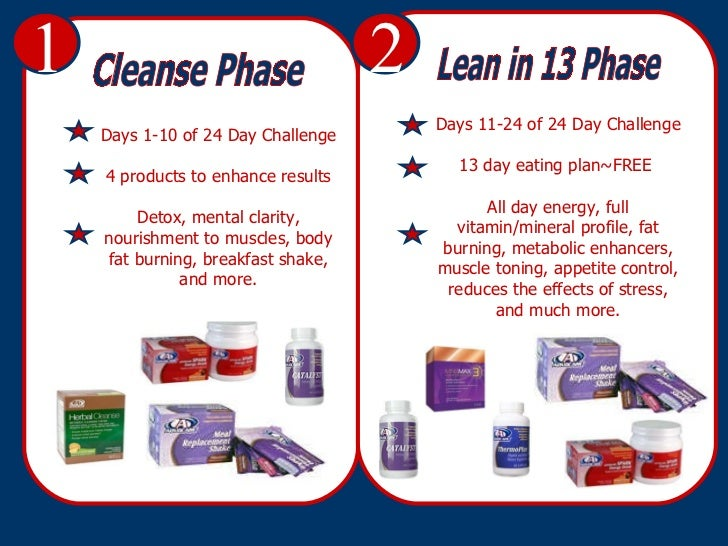 Advocare 24 Day Challenge Powerpoint Update
