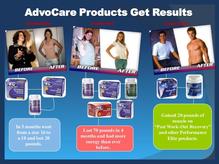 Advocare Solutions S.a