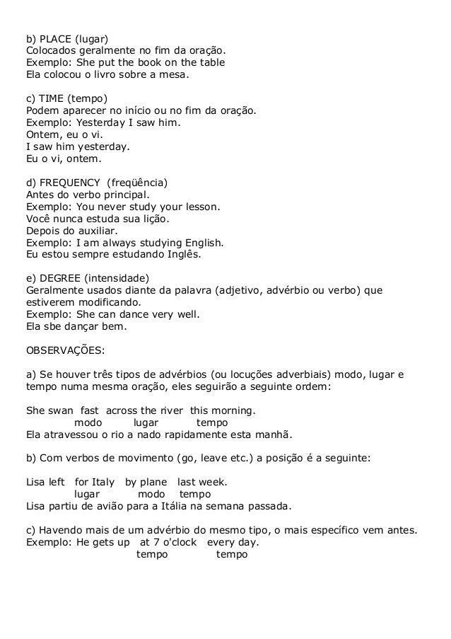 Famosos Advérbios em inglês ZV63